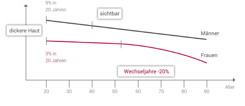 Großartig Autounfall Diagramm Ideen - Elektrische Schaltplan-Ideen ...