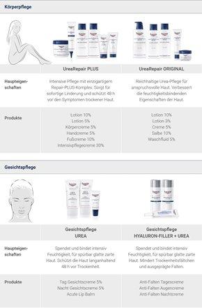 gesichts produkte website